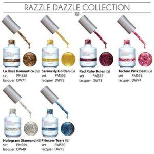 Коллекция лаков Razzle Dazzle
